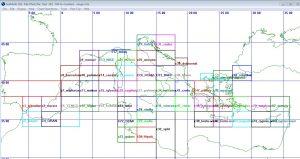 Plot of charts